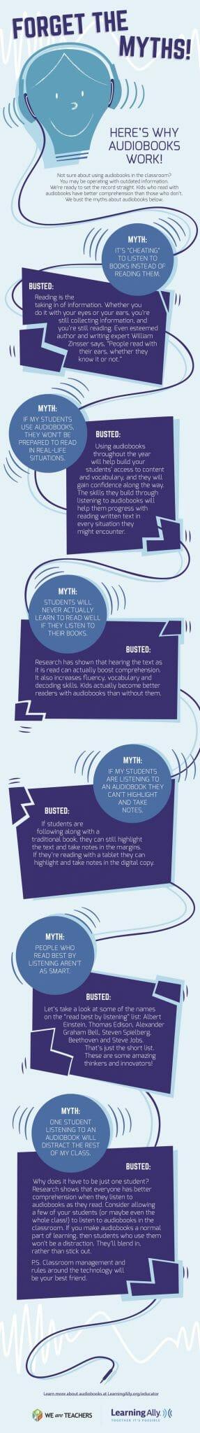 audiolibri infografica
