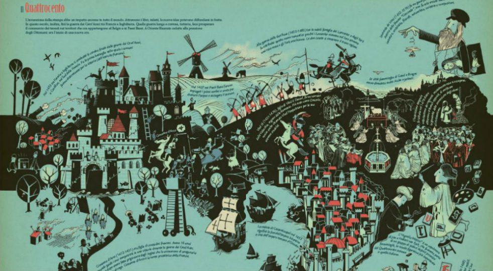 La storia del mondo - Il Quattrocento