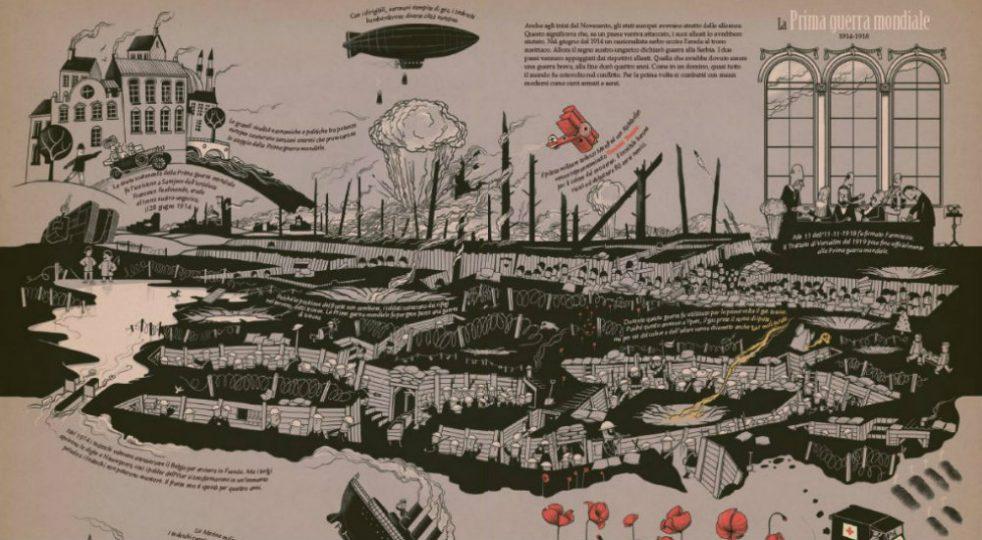 La storia del mondo - Prima guerra mondiale