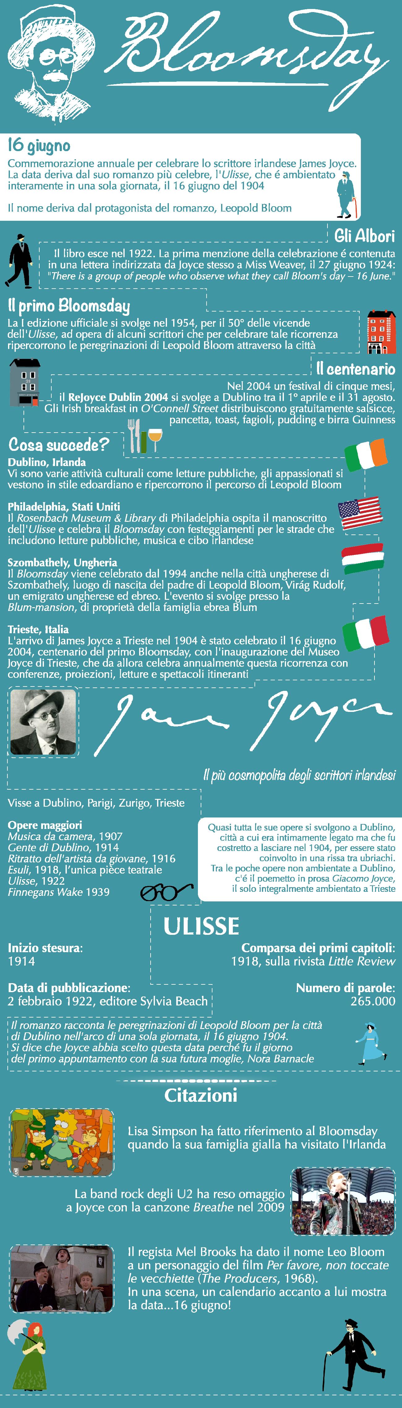 Bloomsday James Joyce