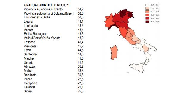 Le regioni in cui si legge meno? Stando all'Istat sono Campania, Calabria e Sicilia